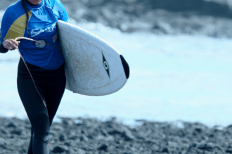 Fuerteventura Girls Surf Trip